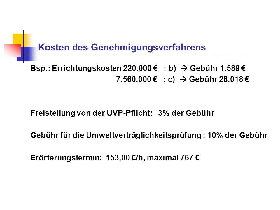 Kosten des Genehmigungsverfahrens Bsp.: Errichtungskosten 220.000 : b) Gebühr 1.589 7.560.000 : c) Gebühr 28.018 Freistellung von der UVP-Pflicht: 3%