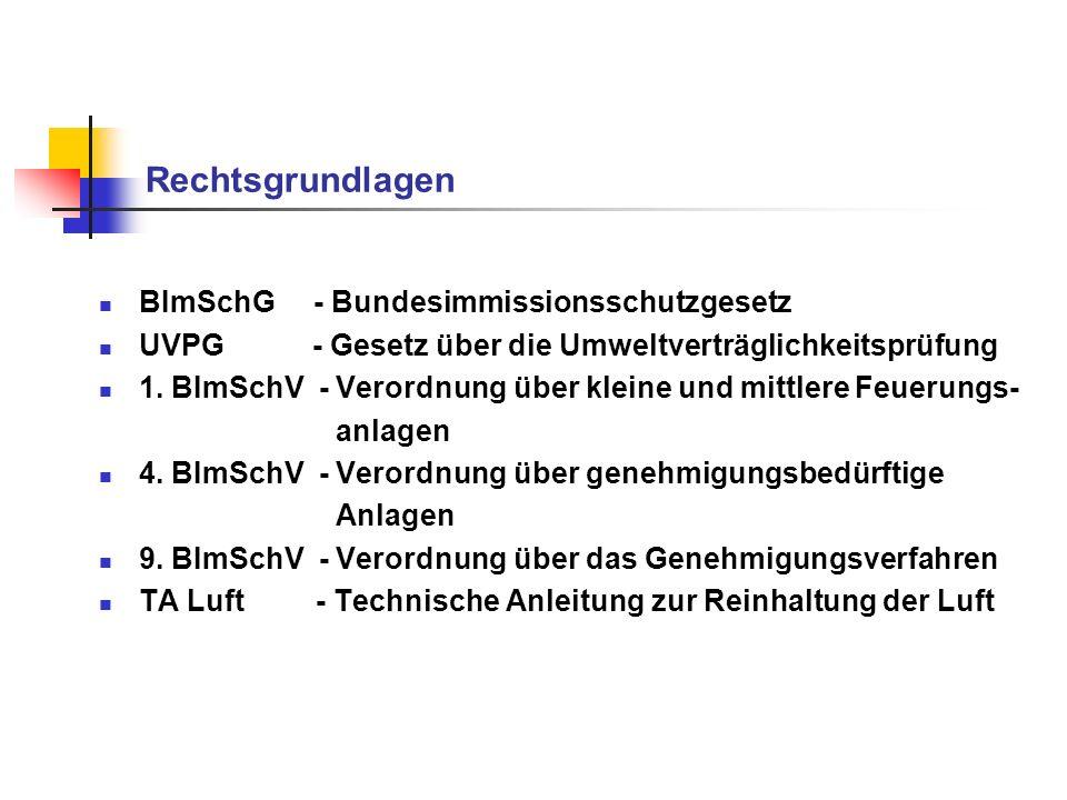 Rechtsgrundlagen BImSchG - Bundesimmissionsschutzgesetz UVPG - Gesetz über die Umweltverträglichkeitsprüfung 1. BImSchV - Verordnung über kleine und m