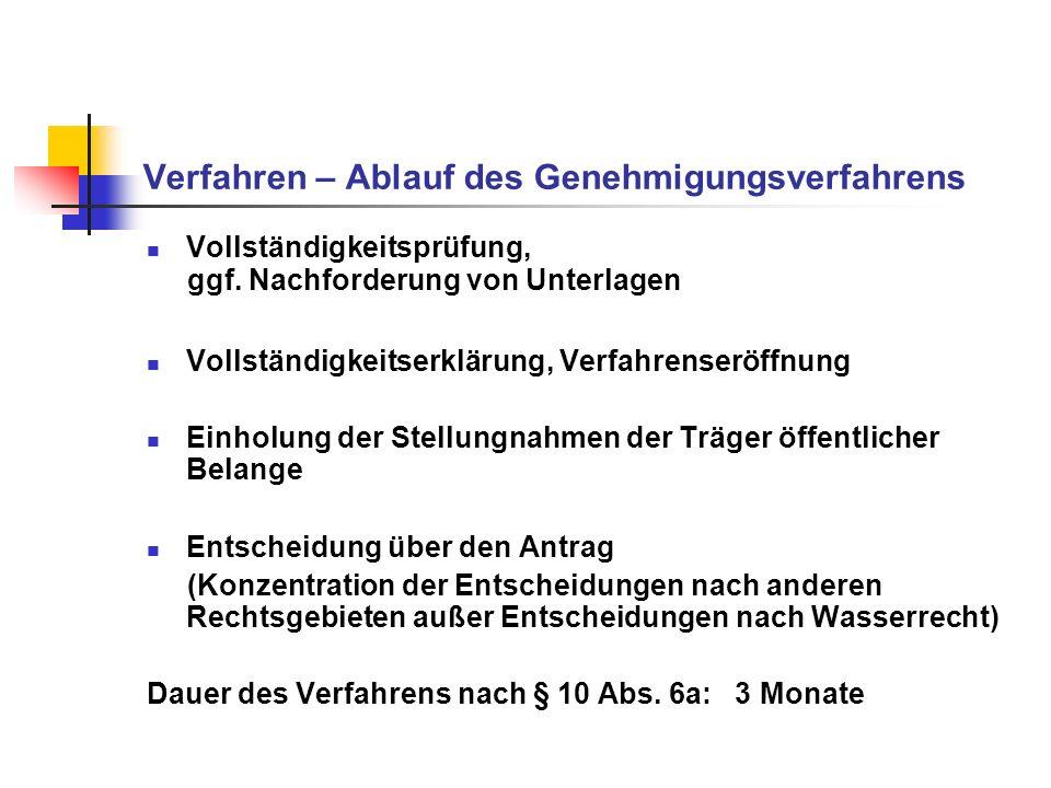 Verfahren – Ablauf des Genehmigungsverfahrens Vollständigkeitsprüfung, ggf. Nachforderung von Unterlagen Vollständigkeitserklärung, Verfahrenseröffnun