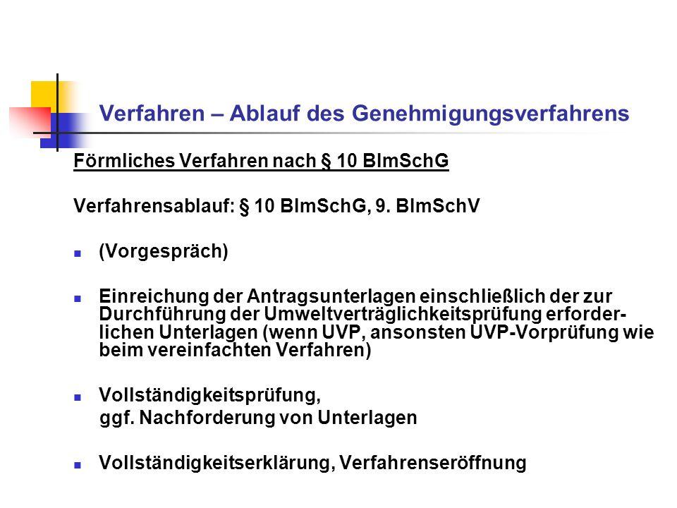 Verfahren – Ablauf des Genehmigungsverfahrens Förmliches Verfahren nach § 10 BImSchG Verfahrensablauf: § 10 BImSchG, 9. BImSchV (Vorgespräch) Einreich