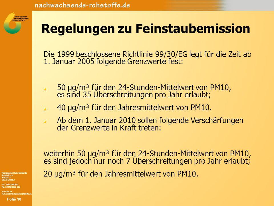 Fachagentur Nachwachsende Rohstoffe e.V. Hofplatz 1 18276 Gülzow Tel. 03843/6930-0 Fax 03843/6930-102 www.fnr.de www.nachwachsende-rohstoffe.de Die 19