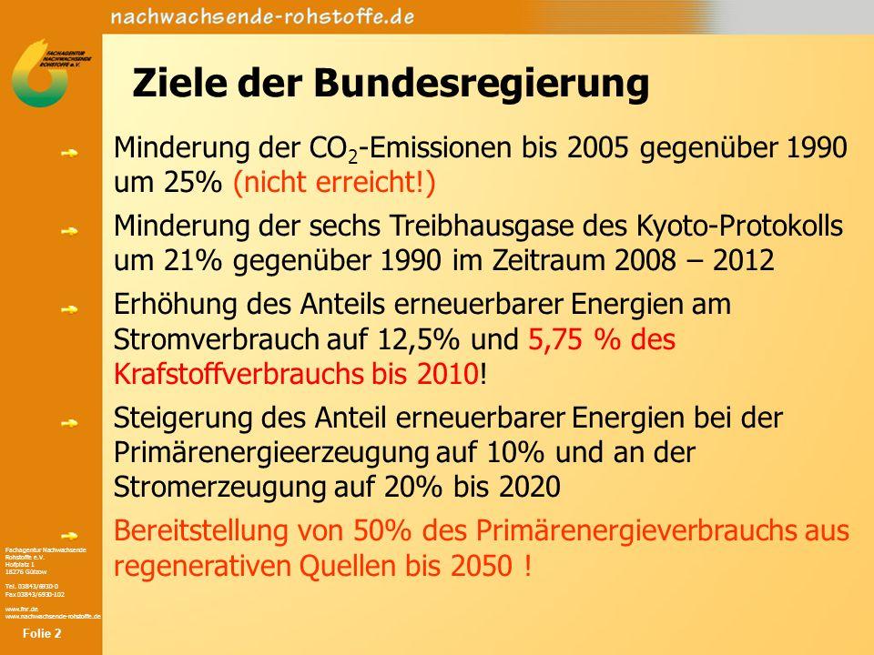 Fachagentur Nachwachsende Rohstoffe e.V. Hofplatz 1 18276 Gülzow Tel. 03843/6930-0 Fax 03843/6930-102 www.fnr.de www.nachwachsende-rohstoffe.de Ziele