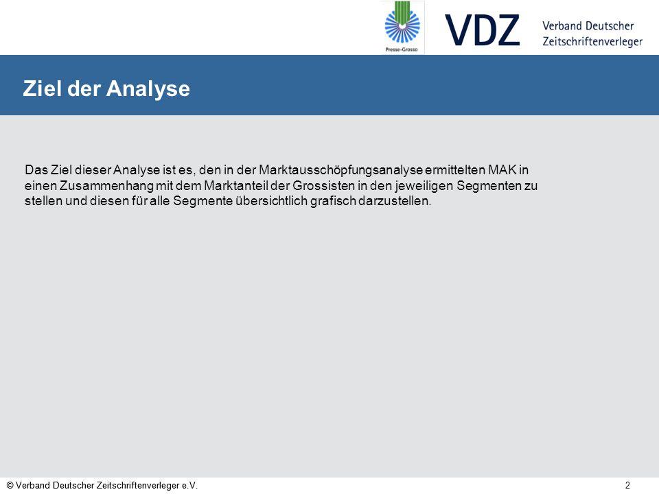 © Verband Deutscher Zeitschriftenverleger e.V. 2 Initiative Marktausschöpfung Eine Untersuchung der VDZ-PG-Vertriebsmarktforschung © Verband Deutscher