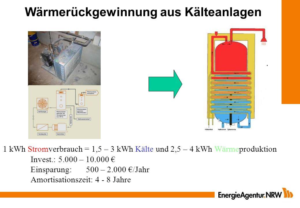 Wärmerückgewinnung aus Kälteanlagen 1 kWh Stromverbrauch = 1,5 – 3 kWh Kälte und 2,5 – 4 kWh Wärmeproduktion Invest.:5.000 – 10.000 Einsparung: 500 –