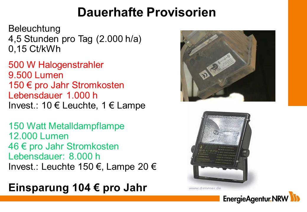 Dauerhafte Provisorien Beleuchtung 4,5 Stunden pro Tag (2.000 h/a) 0,15 Ct/kWh 500 W Halogenstrahler 9.500 Lumen 150 pro Jahr Stromkosten Lebensdauer