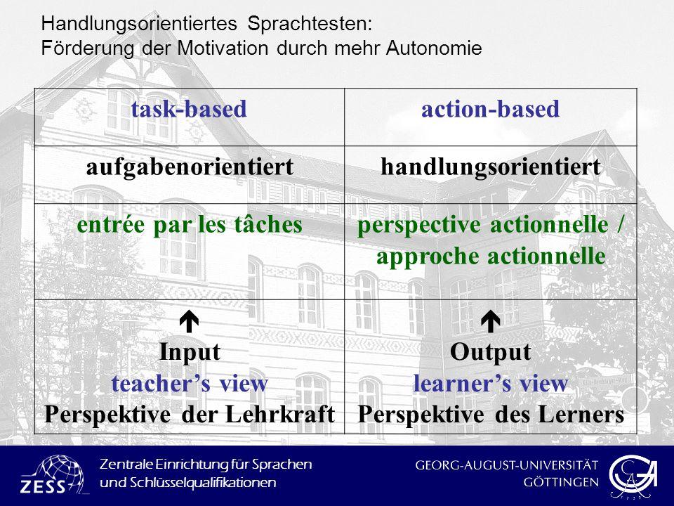 Zentrale Einrichtung für Sprachen und Schlüsselqualifikationen task-basedaction-based aufgabenorientierthandlungsorientiert entrée par les tâchespersp