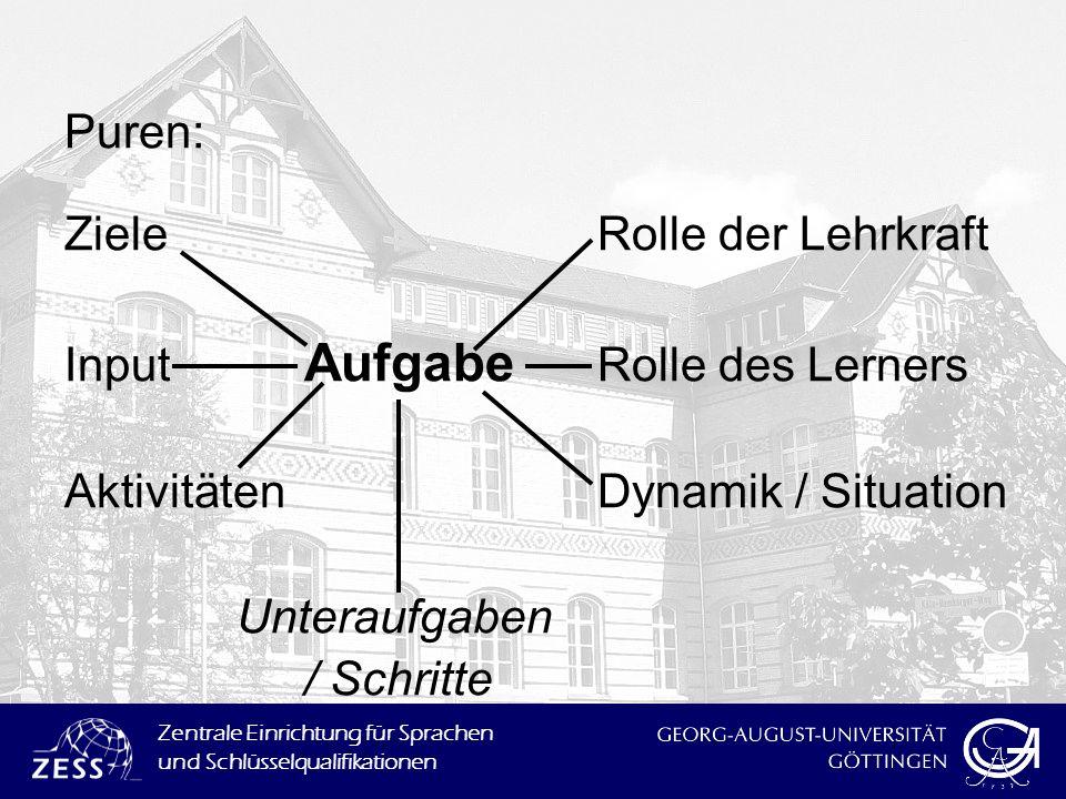 Zentrale Einrichtung für Sprachen und Schlüsselqualifikationen Puren: ZieleRolle der Lehrkraft Input Aufgabe Rolle des Lerners AktivitätenDynamik / Si