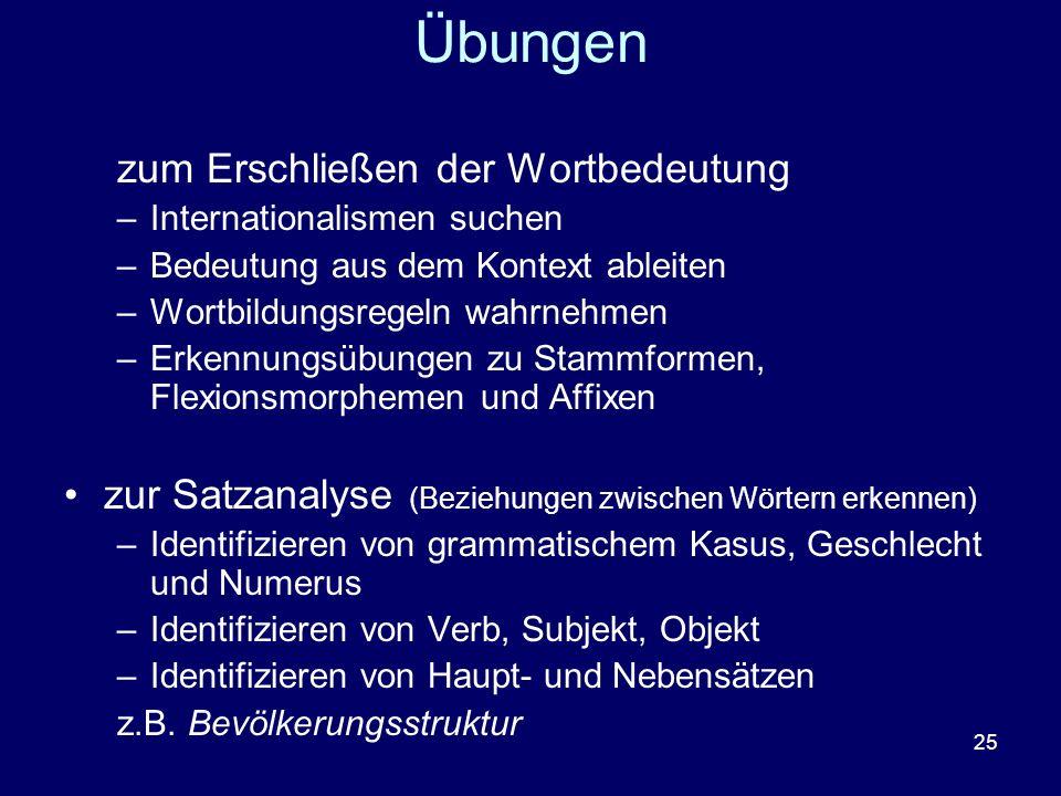 25 Übungen zum Erschließen der Wortbedeutung –Internationalismen suchen –Bedeutung aus dem Kontext ableiten –Wortbildungsregeln wahrnehmen –Erkennungs