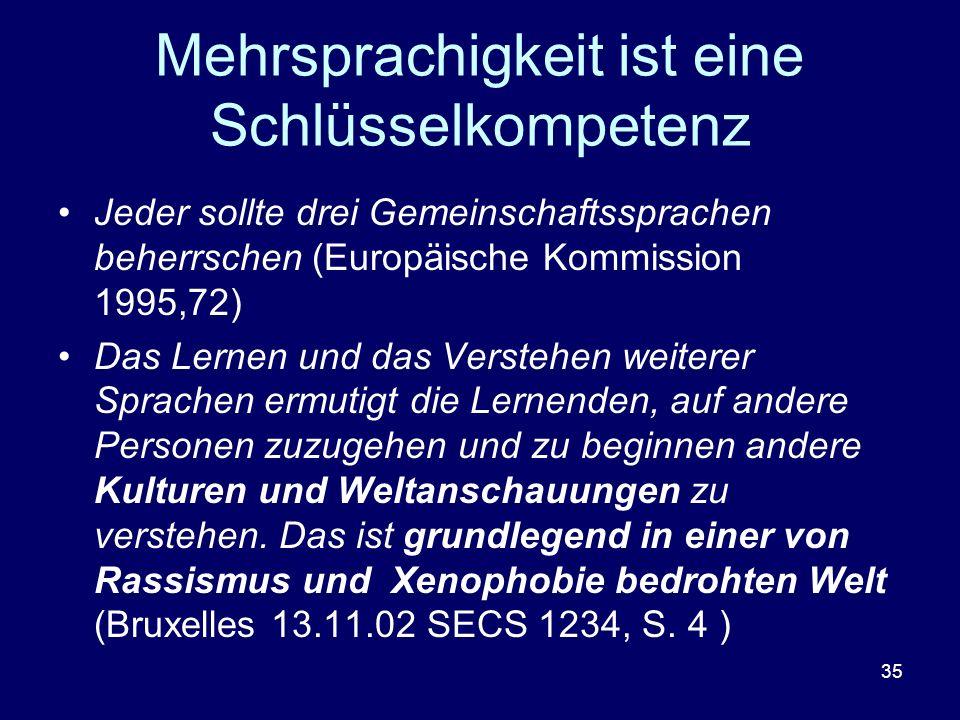 35 Mehrsprachigkeit ist eine Schlüsselkompetenz Jeder sollte drei Gemeinschaftssprachen beherrschen (Europäische Kommission 1995,72) Das Lernen und da