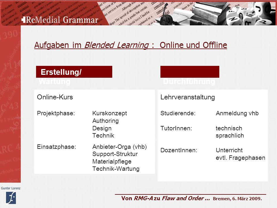Aufgaben im Blended Learning : Online und Offline Erstellung/ Wartung Durchführung Lehrveranstaltung Studierende:Anmeldung vhb TutorInnen:technisch sp