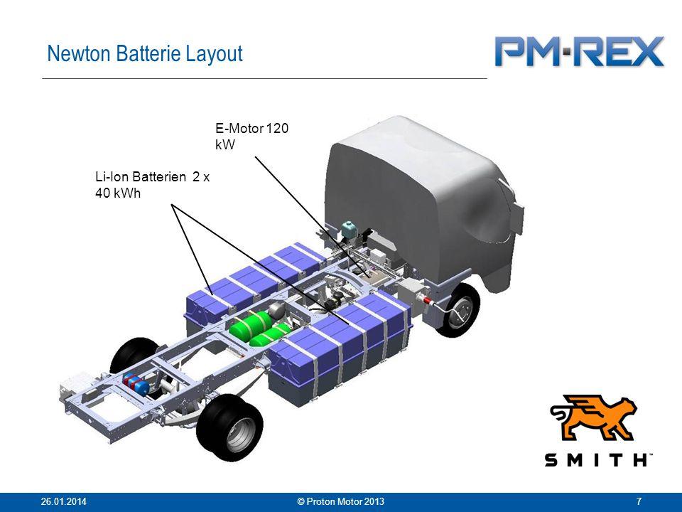 E-Motor 120 kW Li-Ion Batterien 2 x 40 kWh 26.01.2014© Proton Motor 20137 Newton Batterie Layout