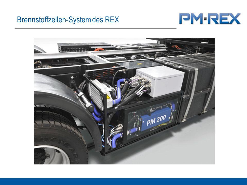 Brennstoffzellen-System des REX