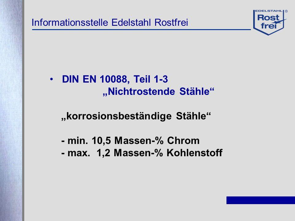 DIN EN 10088, Teil 1-3 Nichtrostende Stähle korrosionsbeständige Stähle - min. 10,5 Massen-% Chrom - max. 1,2 Massen-% Kohlenstoff