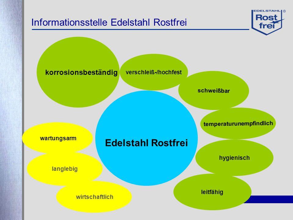 Informationsstelle Edelstahl Rostfrei temperaturunempfindlich verschleiß-/hochfest langlebig wirtschaftlich Edelstahl Rostfrei korrosionsbeständig sch