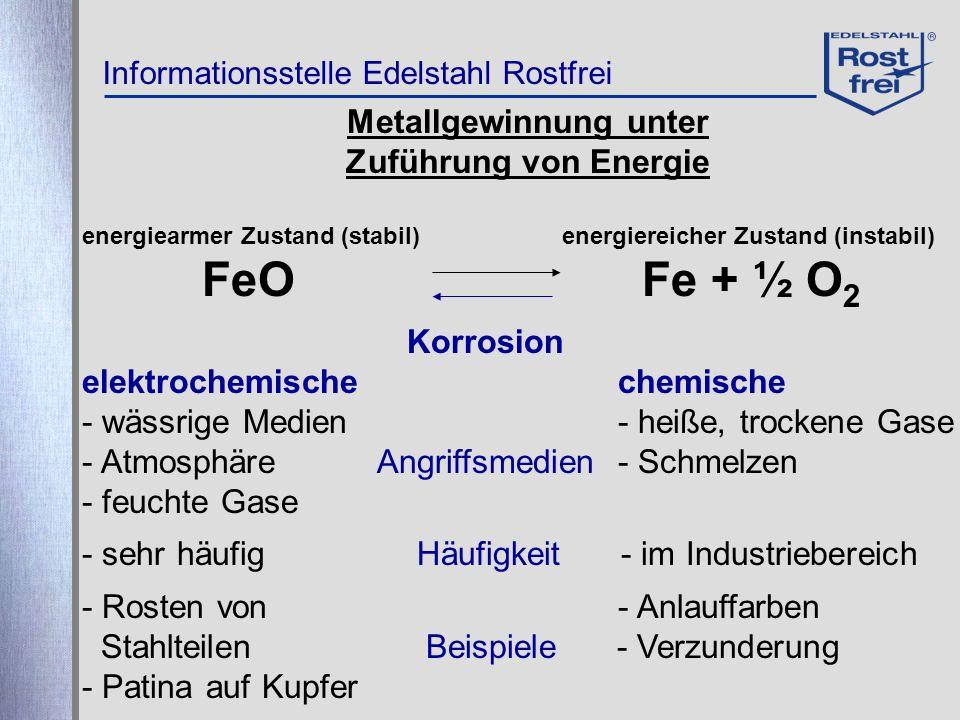 Informationsstelle Edelstahl Rostfrei Metallgewinnung unter Zuführung von Energie energiearmer Zustand (stabil)energiereicher Zustand (instabil) FeO F