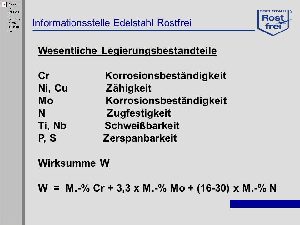Informationsstelle Edelstahl Rostfrei Wesentliche Legierungsbestandteile Cr Korrosionsbeständigkeit Ni, Cu Zähigkeit Mo Korrosionsbeständigkeit N Zugf