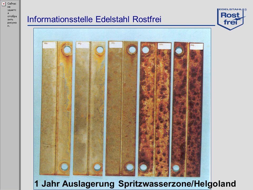 Informationsstelle Edelstahl Rostfrei 1 Jahr Auslagerung Spritzwasserzone/Helgoland