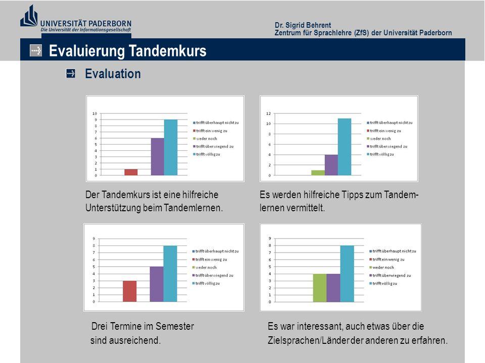 Dr. Sigrid Behrent Zentrum für Sprachlehre (ZfS) der Universität Paderborn Evaluierung Tandemkurs Evaluation Der Tandemkurs ist eine hilfreicheEs werd