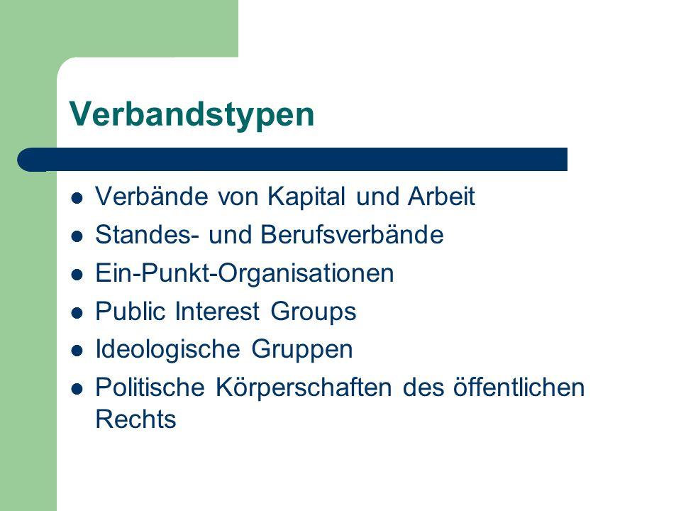 Verbandstypen Verbände von Kapital und Arbeit Standes- und Berufsverbände Ein-Punkt-Organisationen Public Interest Groups Ideologische Gruppen Politis