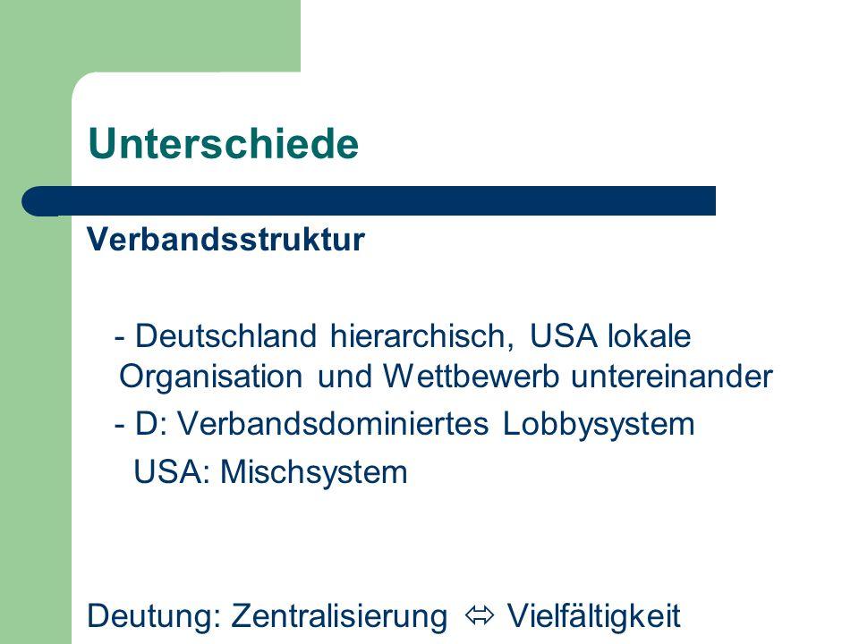 Unterschiede Verbandsstruktur - Deutschland hierarchisch, USA lokale Organisation und Wettbewerb untereinander - D: Verbandsdominiertes Lobbysystem US