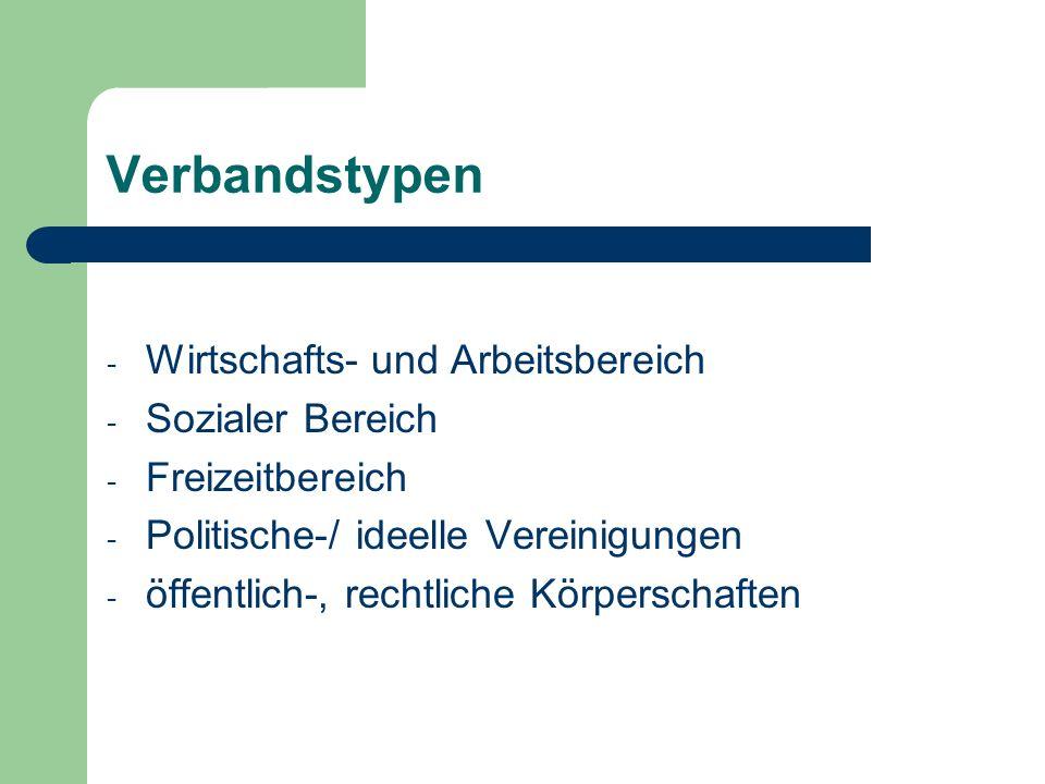 Verbandstypen - Wirtschafts- und Arbeitsbereich - Sozialer Bereich - Freizeitbereich - Politische-/ ideelle Vereinigungen - öffentlich-, rechtliche Kö