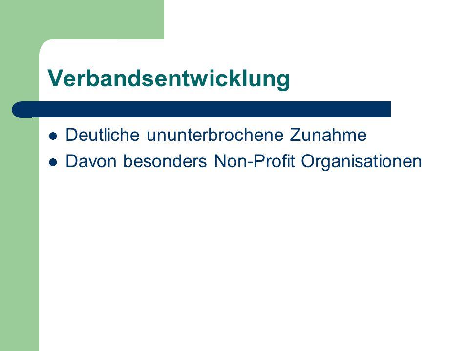 Verbandsentwicklung Deutliche ununterbrochene Zunahme Davon besonders Non-Profit Organisationen
