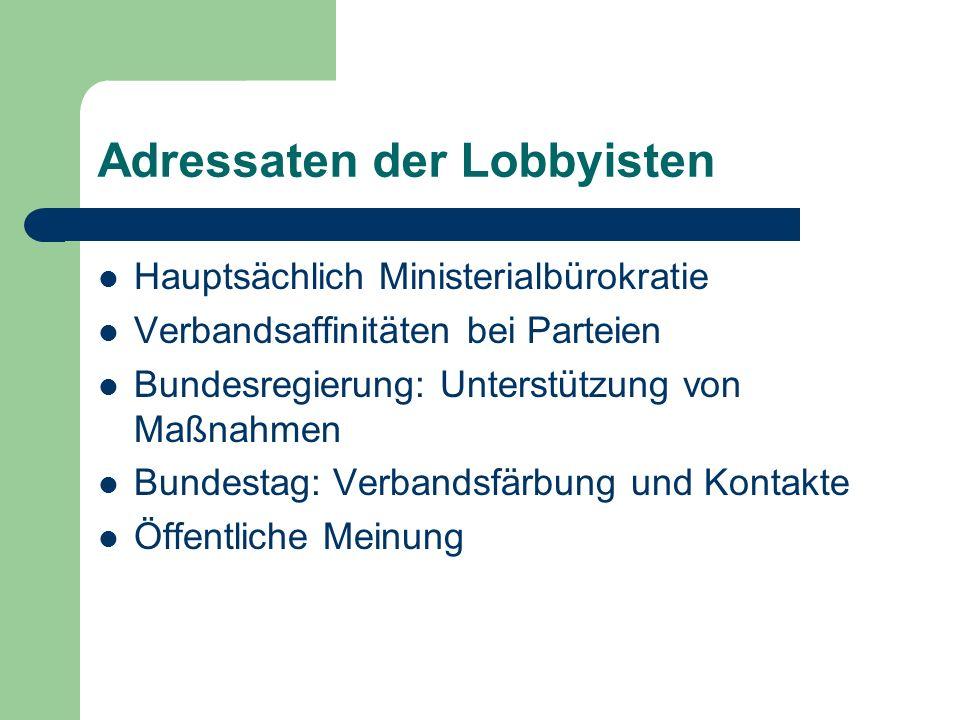 Adressaten der Lobbyisten Hauptsächlich Ministerialbürokratie Verbandsaffinitäten bei Parteien Bundesregierung: Unterstützung von Maßnahmen Bundestag: