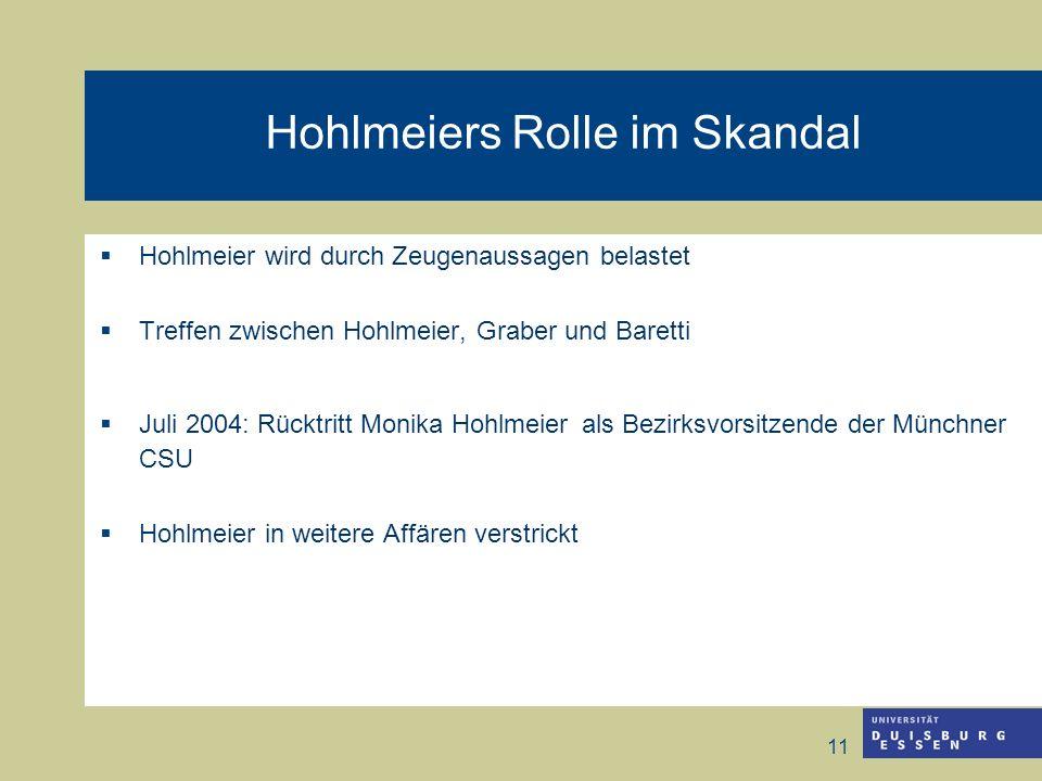 11 Hohlmeiers Rolle im Skandal Hohlmeier wird durch Zeugenaussagen belastet Treffen zwischen Hohlmeier, Graber und Baretti Juli 2004: Rücktritt Monika