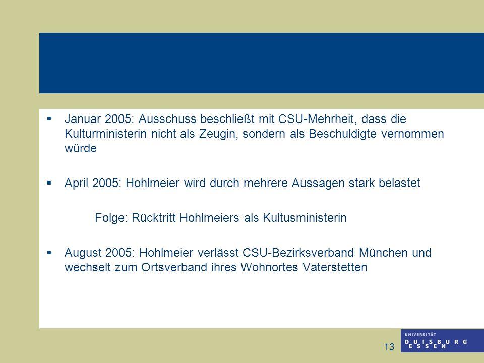 13 Januar 2005: Ausschuss beschließt mit CSU-Mehrheit, dass die Kulturministerin nicht als Zeugin, sondern als Beschuldigte vernommen würde April 2005
