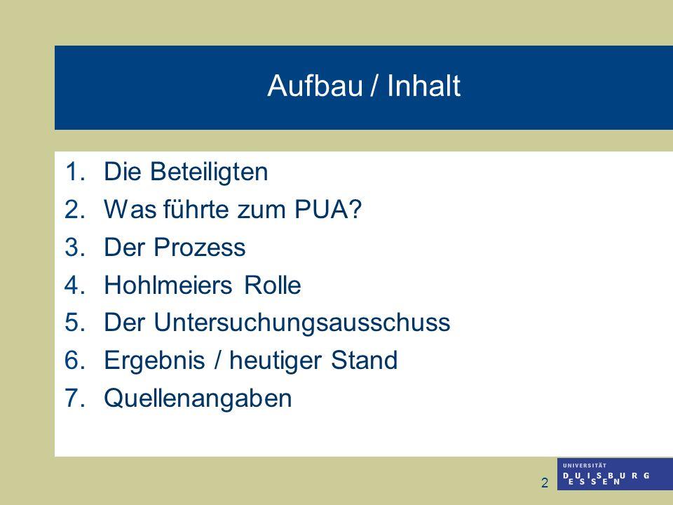 2 Aufbau / Inhalt 1.Die Beteiligten 2.Was führte zum PUA? 3.Der Prozess 4.Hohlmeiers Rolle 5.Der Untersuchungsausschuss 6.Ergebnis / heutiger Stand 7.