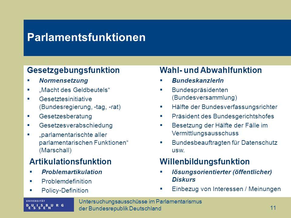 Untersuchungsausschüsse im Parlamentarismus der Bundesrepublik Deutschland 11 Parlamentsfunktionen Gesetzgebungsfunktion Normensetzung Macht des Geldb