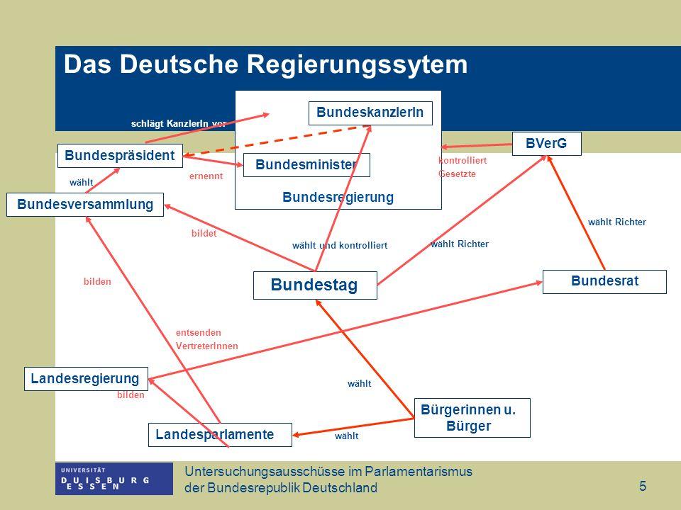 Untersuchungsausschüsse im Parlamentarismus der Bundesrepublik Deutschland 5 Bundesregierung Das Deutsche Regierungssytem Bürgerinnen u. Bürger Landes