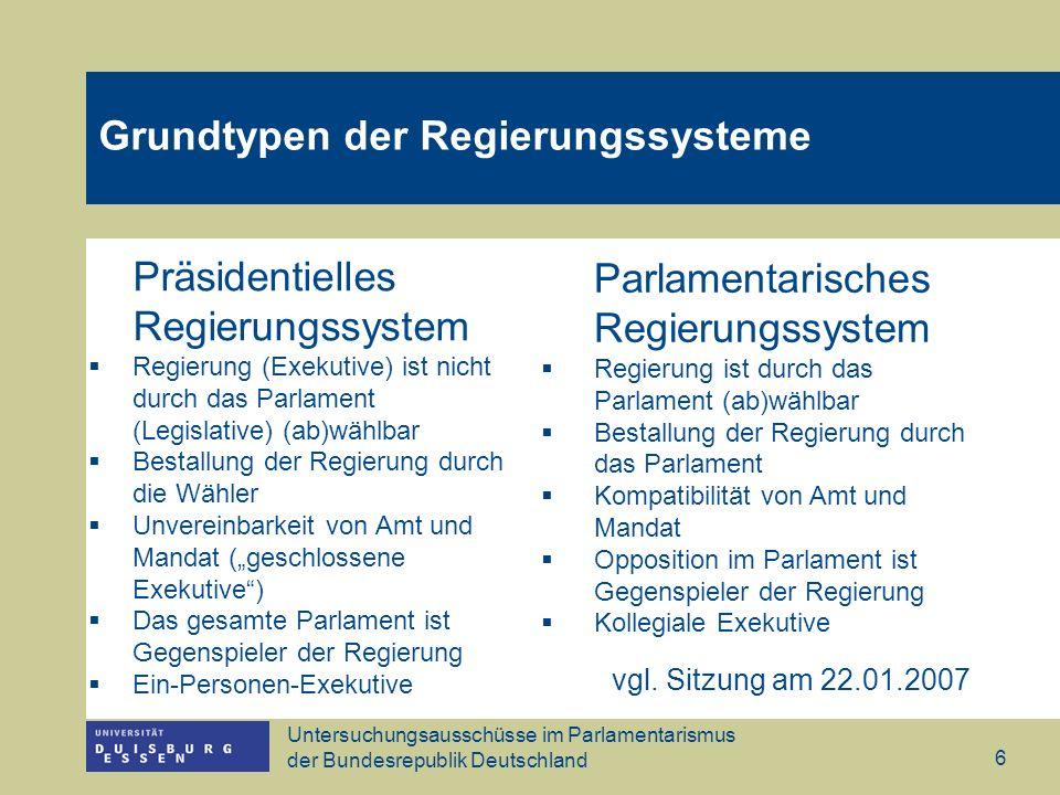 Untersuchungsausschüsse im Parlamentarismus der Bundesrepublik Deutschland 6 Grundtypen der Regierungssysteme Präsidentielles Regierungssystem Regieru