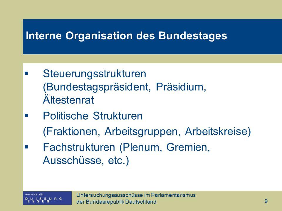 Untersuchungsausschüsse im Parlamentarismus der Bundesrepublik Deutschland 9 Interne Organisation des Bundestages Steuerungsstrukturen (Bundestagspräs