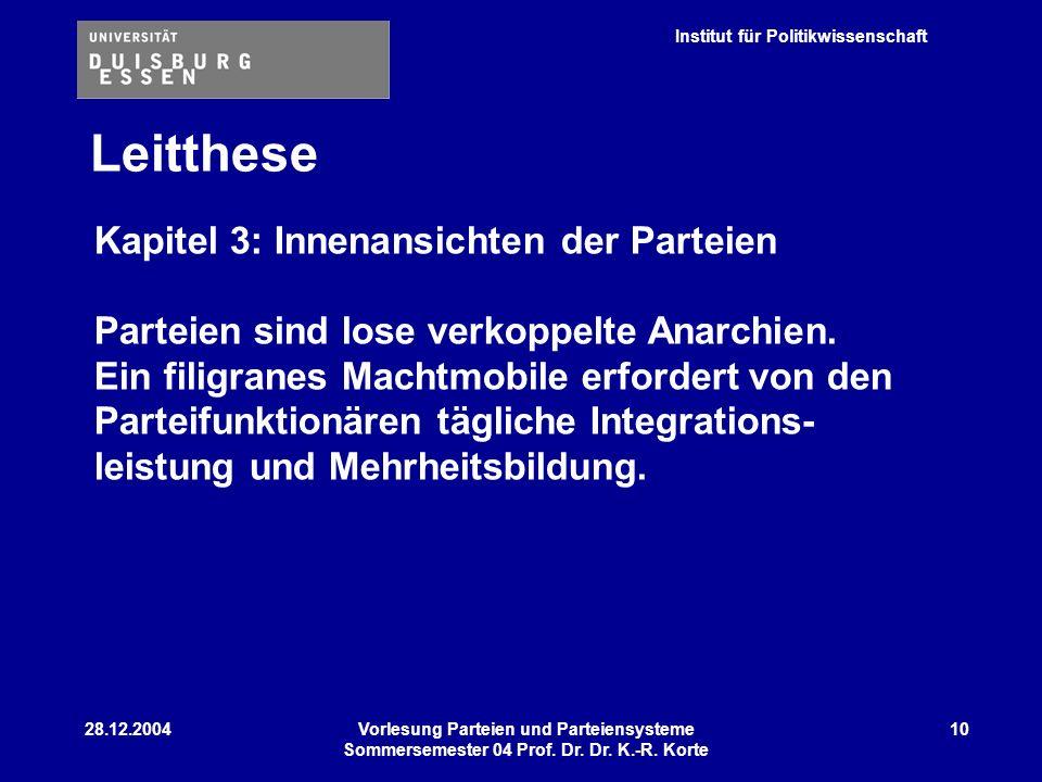 Institut für Politikwissenschaft 28.12.2004Vorlesung Parteien und Parteiensysteme Sommersemester 04 Prof. Dr. Dr. K.-R. Korte 10 Leitthese Kapitel 3: