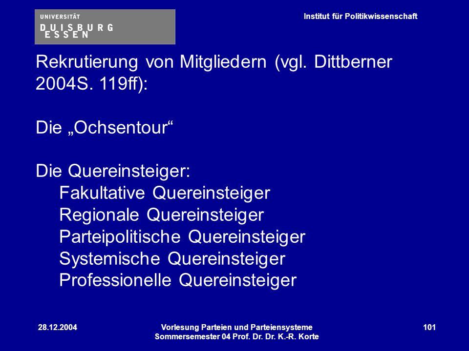 Institut für Politikwissenschaft 28.12.2004Vorlesung Parteien und Parteiensysteme Sommersemester 04 Prof. Dr. Dr. K.-R. Korte 101 Rekrutierung von Mit