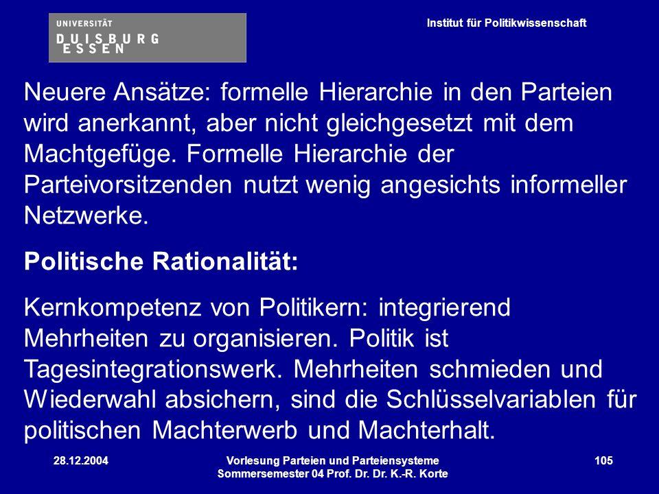 Institut für Politikwissenschaft 28.12.2004Vorlesung Parteien und Parteiensysteme Sommersemester 04 Prof. Dr. Dr. K.-R. Korte 105 Neuere Ansätze: form