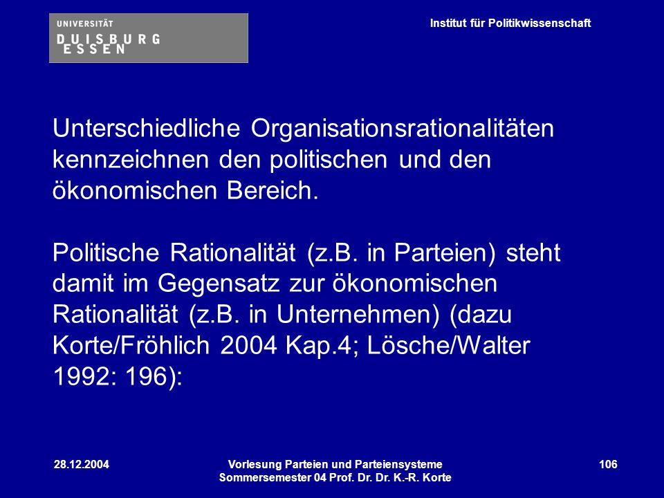 Institut für Politikwissenschaft 28.12.2004Vorlesung Parteien und Parteiensysteme Sommersemester 04 Prof. Dr. Dr. K.-R. Korte 106 Unterschiedliche Org