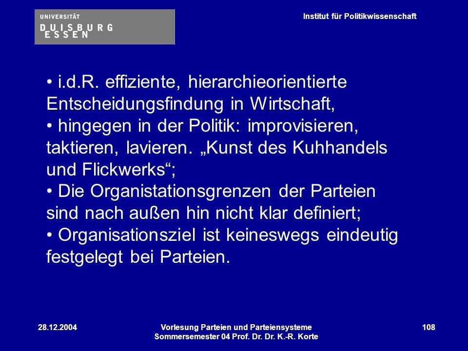 Institut für Politikwissenschaft 28.12.2004Vorlesung Parteien und Parteiensysteme Sommersemester 04 Prof. Dr. Dr. K.-R. Korte 108 i.d.R. effiziente, h