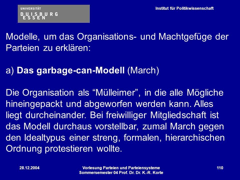 Institut für Politikwissenschaft 28.12.2004Vorlesung Parteien und Parteiensysteme Sommersemester 04 Prof. Dr. Dr. K.-R. Korte 110 Modelle, um das Orga