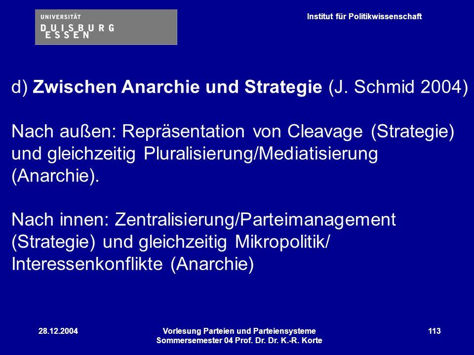 Institut für Politikwissenschaft 28.12.2004Vorlesung Parteien und Parteiensysteme Sommersemester 04 Prof. Dr. Dr. K.-R. Korte 113 d) Zwischen Anarchie
