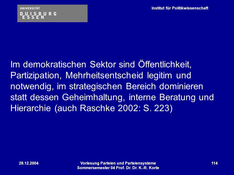 Institut für Politikwissenschaft 28.12.2004Vorlesung Parteien und Parteiensysteme Sommersemester 04 Prof. Dr. Dr. K.-R. Korte 114 Im demokratischen Se