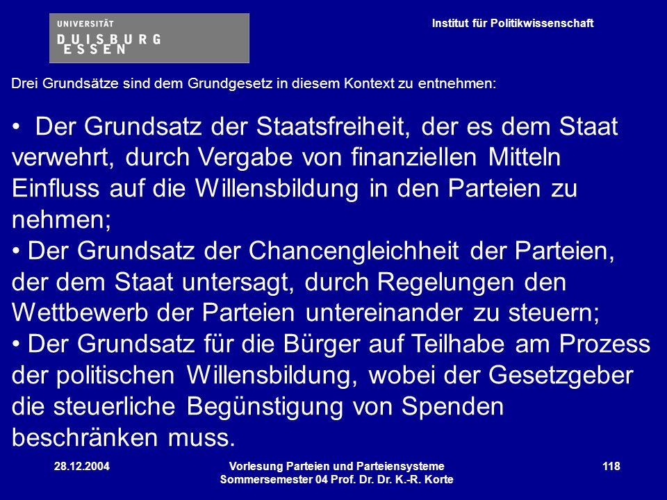 Institut für Politikwissenschaft 28.12.2004Vorlesung Parteien und Parteiensysteme Sommersemester 04 Prof. Dr. Dr. K.-R. Korte 118 Drei Grundsätze sind