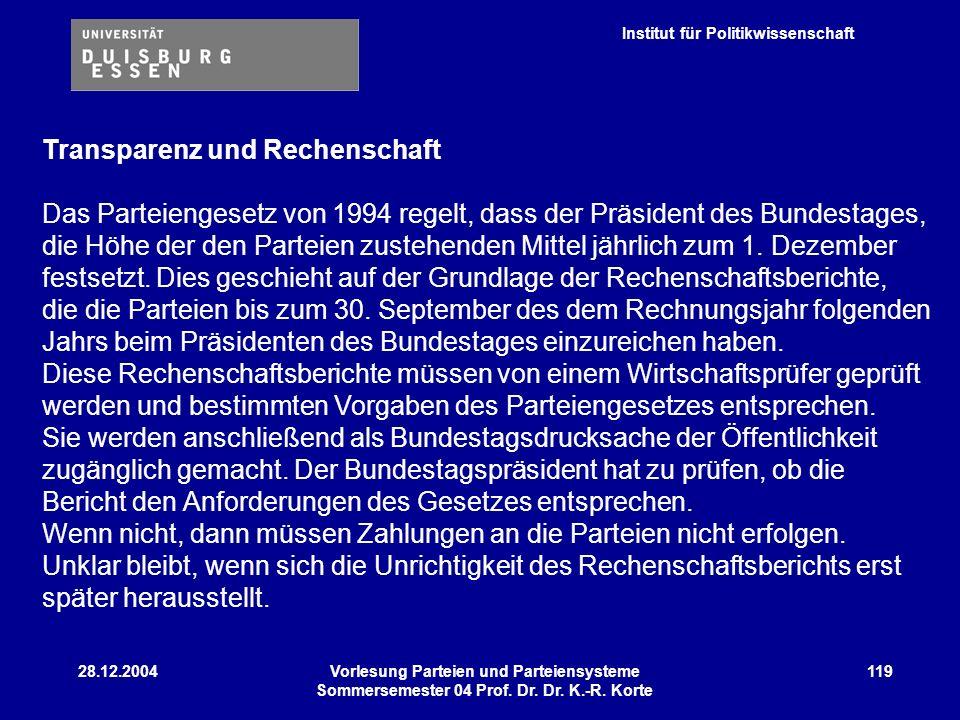 Institut für Politikwissenschaft 28.12.2004Vorlesung Parteien und Parteiensysteme Sommersemester 04 Prof. Dr. Dr. K.-R. Korte 119 Transparenz und Rech