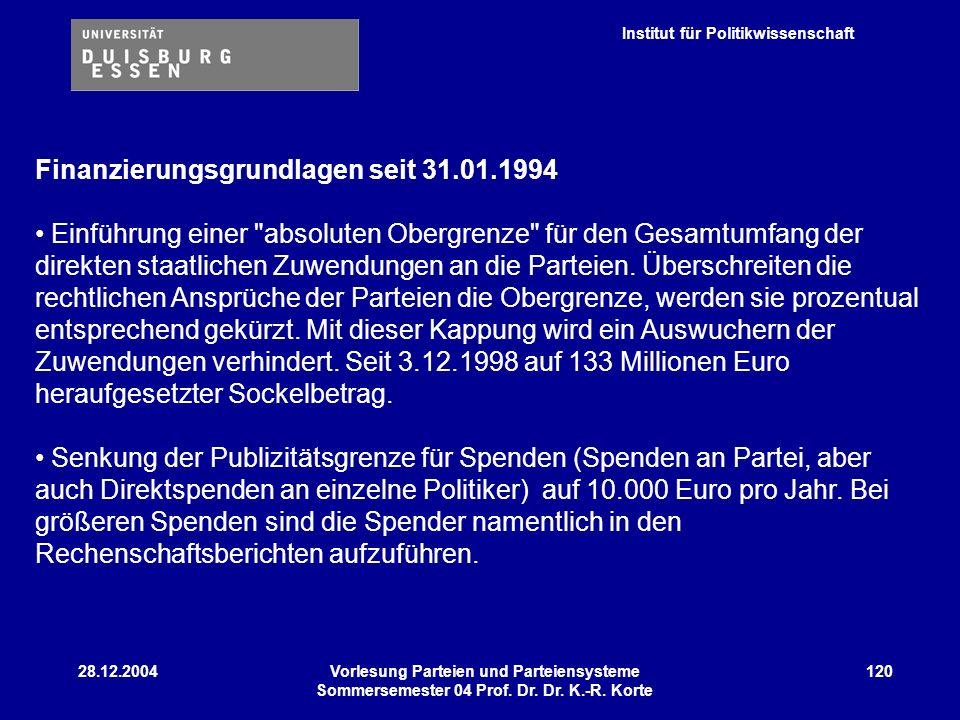 Institut für Politikwissenschaft 28.12.2004Vorlesung Parteien und Parteiensysteme Sommersemester 04 Prof. Dr. Dr. K.-R. Korte 120 Finanzierungsgrundla