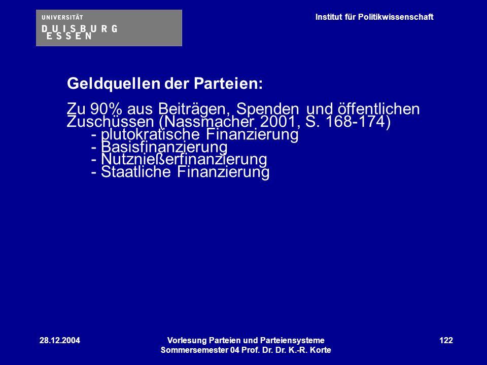Institut für Politikwissenschaft 28.12.2004Vorlesung Parteien und Parteiensysteme Sommersemester 04 Prof. Dr. Dr. K.-R. Korte 122 Geldquellen der Part