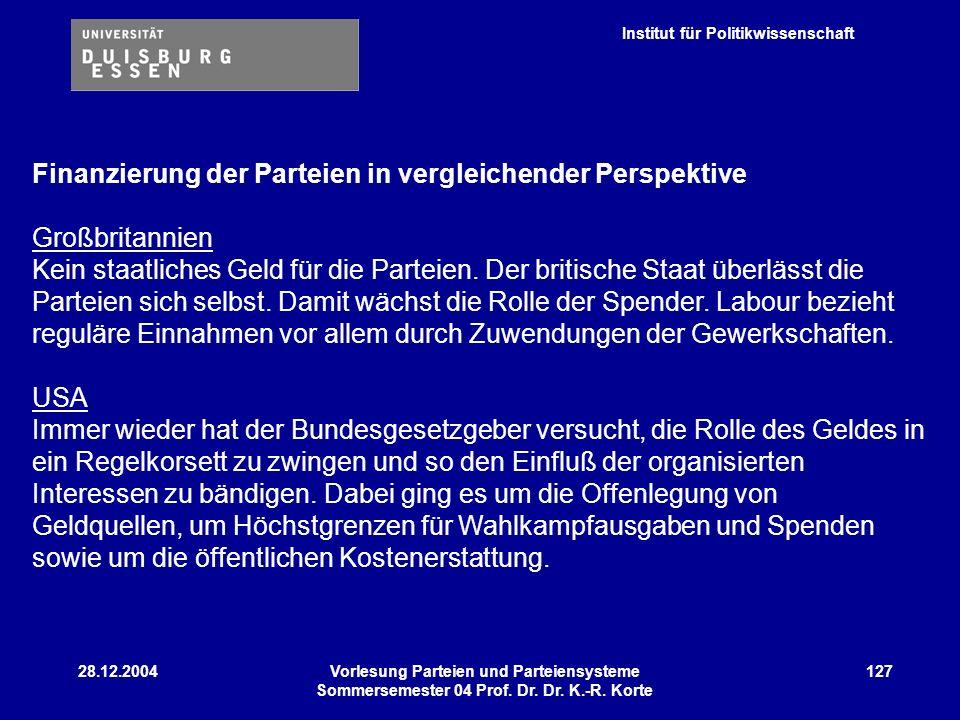 Institut für Politikwissenschaft 28.12.2004Vorlesung Parteien und Parteiensysteme Sommersemester 04 Prof. Dr. Dr. K.-R. Korte 127 Finanzierung der Par