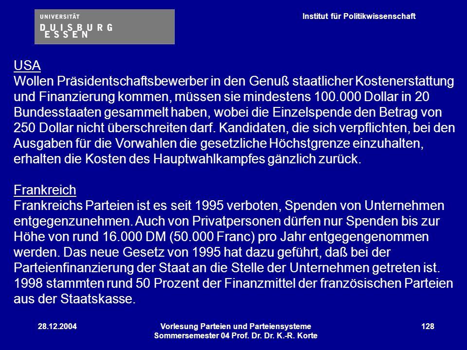 Institut für Politikwissenschaft 28.12.2004Vorlesung Parteien und Parteiensysteme Sommersemester 04 Prof. Dr. Dr. K.-R. Korte 128 USA Wollen Präsident