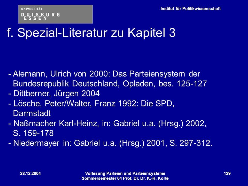 Institut für Politikwissenschaft 28.12.2004Vorlesung Parteien und Parteiensysteme Sommersemester 04 Prof. Dr. Dr. K.-R. Korte 129 - Alemann, Ulrich vo