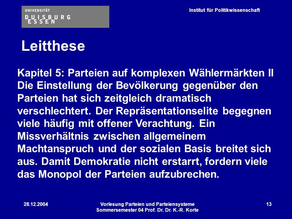 Institut für Politikwissenschaft 28.12.2004Vorlesung Parteien und Parteiensysteme Sommersemester 04 Prof. Dr. Dr. K.-R. Korte 13 Leitthese Kapitel 5:
